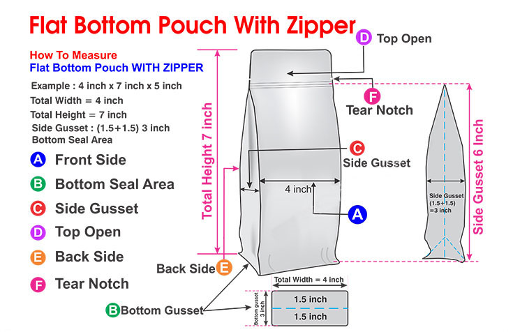How do I measure a Flat Bottom Pouch With Ziplock