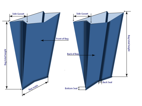 Structure of side gusset pouches