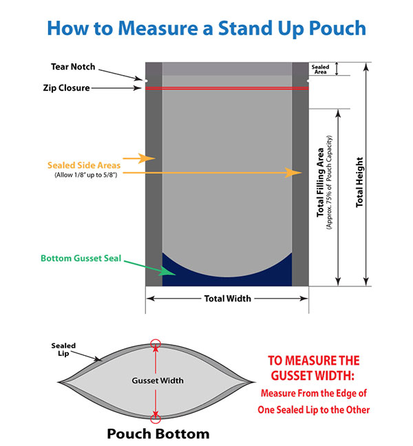 How To Measure a Stand Up Pouches