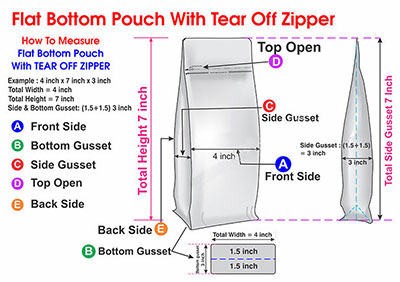 How to measure a Flat Bottom Pouch With Tear Off Zipper