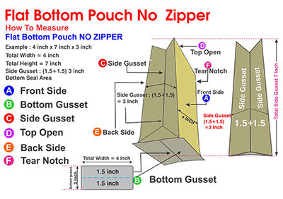How to measure a Flat Bottom Pouch no zip